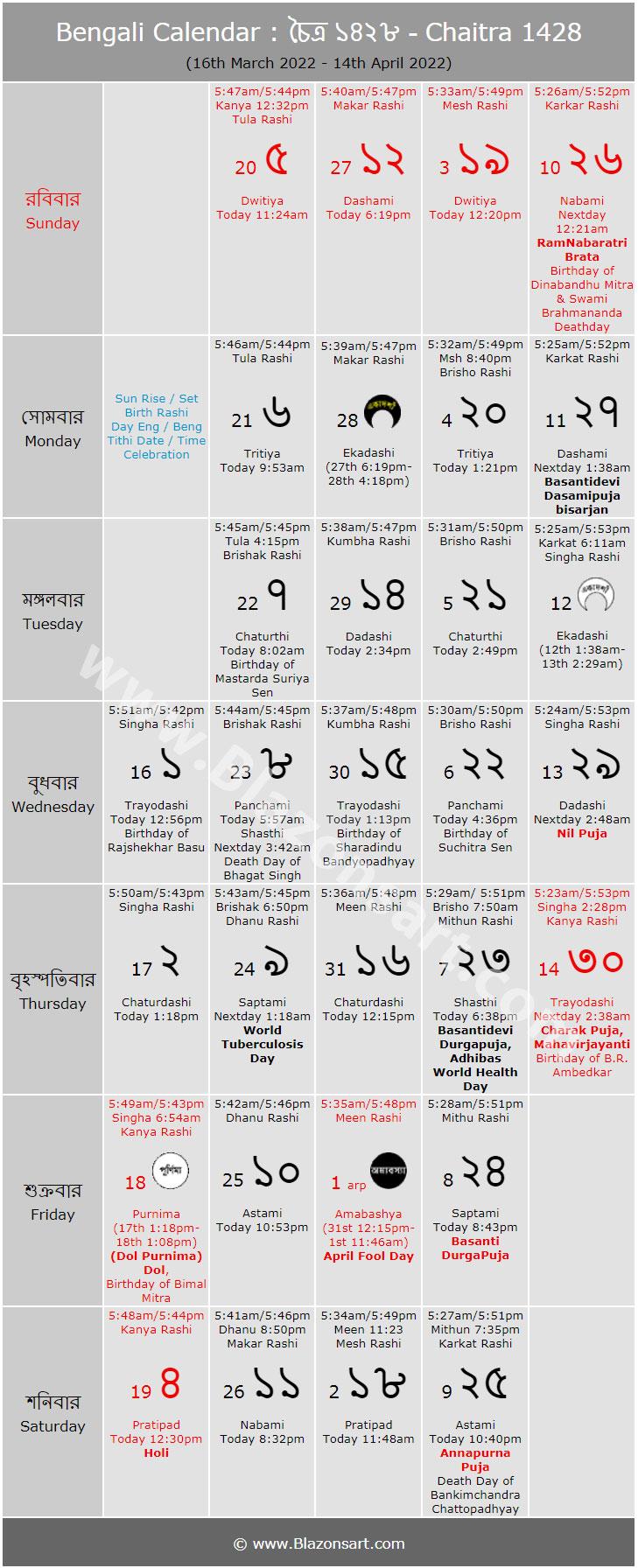 Calendar March April 2022.
