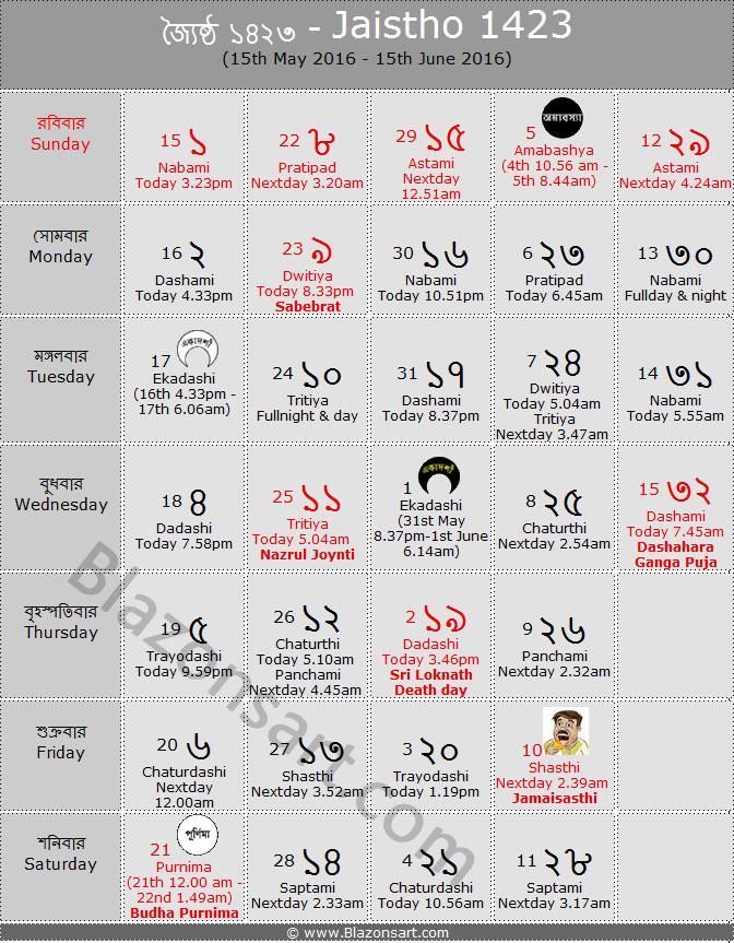 Calendar Bangla : Bengali calendar panjika th april