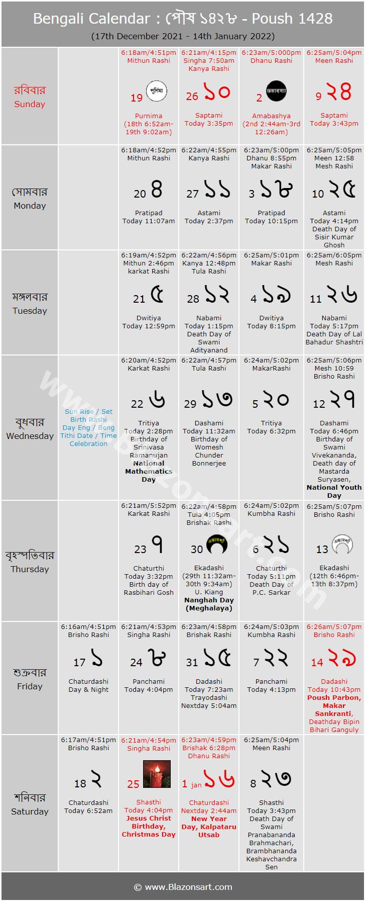 Bengali Calendar - Poush 1426 : বাংলা কালেন্ডার