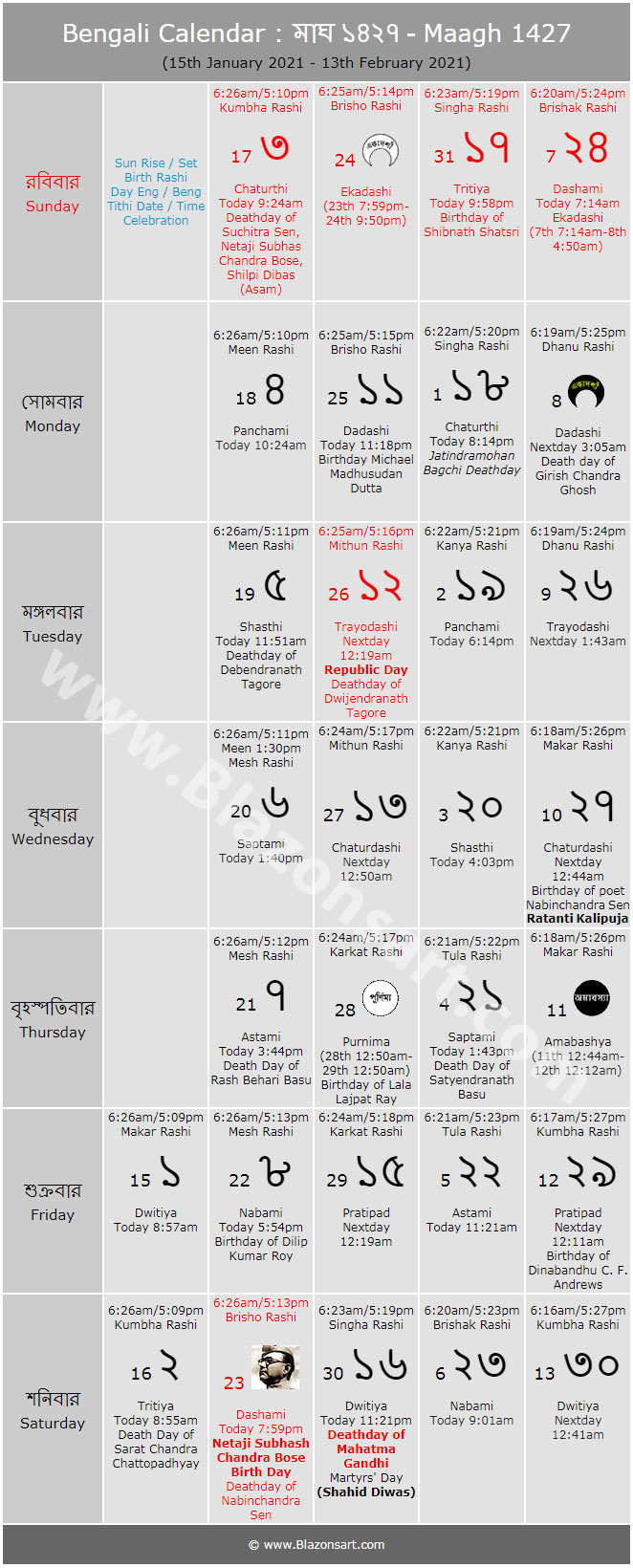 Nakshatra Calendar 2021 Bengali Calendar   Maagh 1427 : বাংলা কালেন্ডার